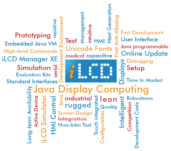 Die iLCD Intelligent Displays Java Display Computing Serial Standard Interfaces Tag Cloud
